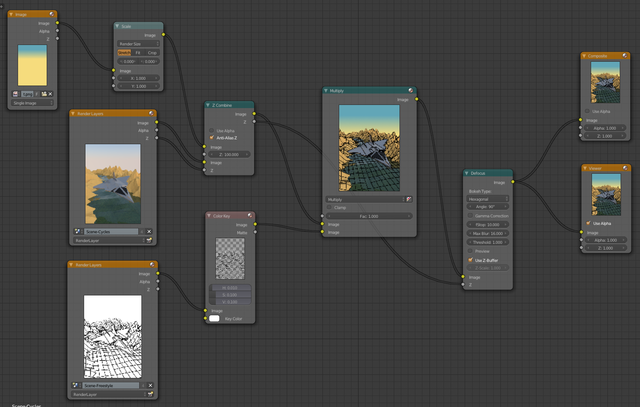 Blender Composite Nodes